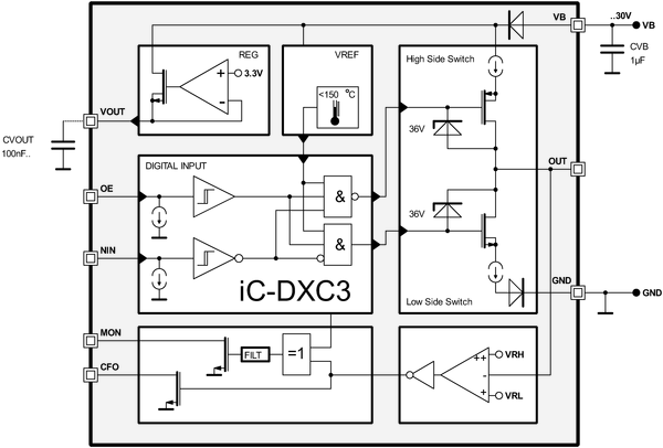 Universal Digital Sensor Output Driver with Feedback Channel