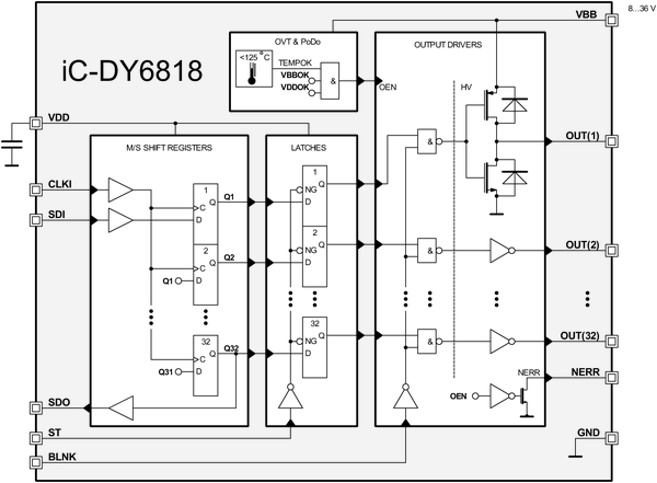 32 Bit Serial Input Latched Push/Pull Driver