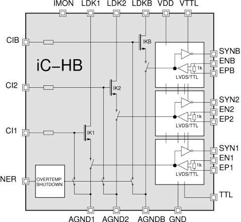 Triple 155 MHz Laser Switch with LVDS Inputs