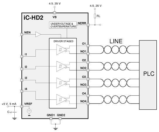 Quad Differential Line Driver, Pin-Compatible with xx2068