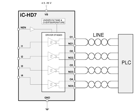 Quad Differential Line Driver, Pin-Compatible with xx7272 and 26LS31