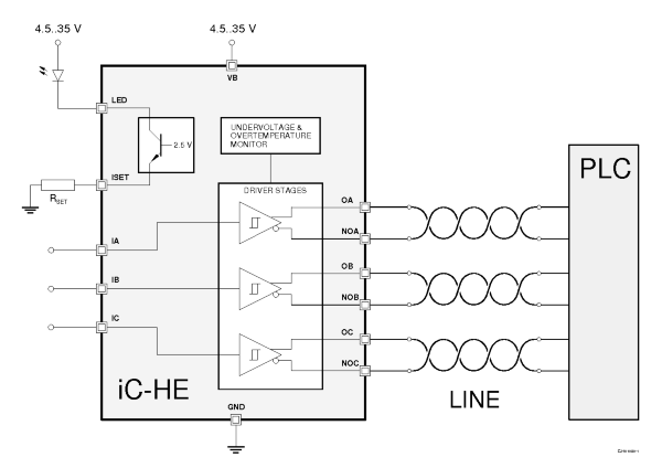 Triple Differential Line Driver