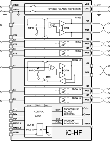 Can I Wire The Two Sides Of A L293d Dual H Bridge Together If I Only Need One H additionally OPTOELECTRONIC BRIDGE ELEMENT 19173 likewise Current likewise Gate Driver Circuit Design together with 703757879242371848. on h bridge circuit diagram pin