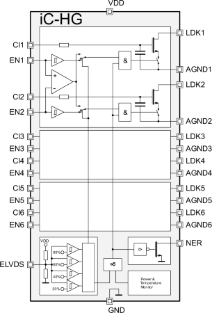 200 MHz Laser Switch for up to 3 A
