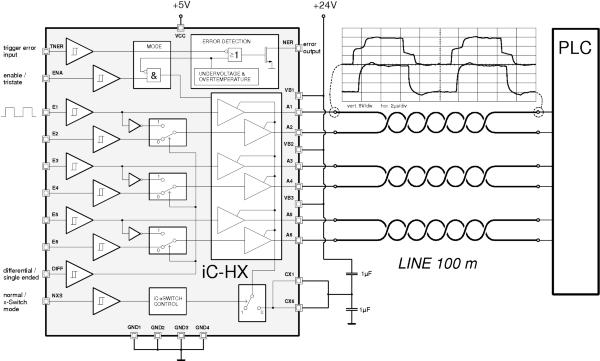 3-Channel Differential Line Driver with Reduced Power Dissipation