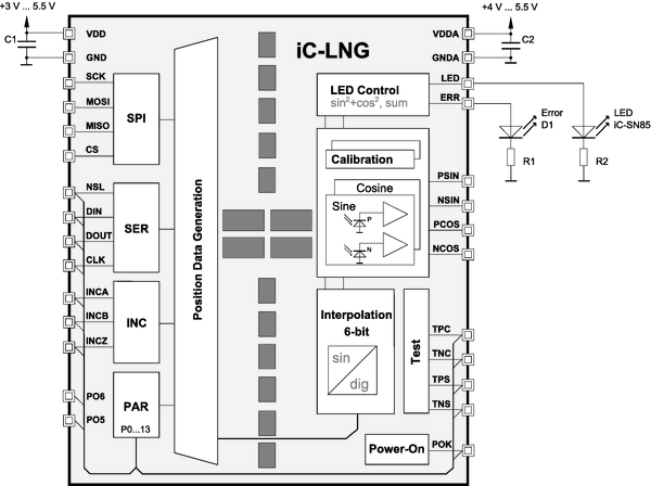 LNG_16-Bit_Optical_Encoder