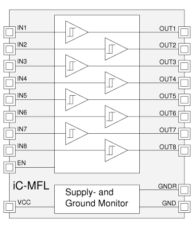 8-/12-Fold Fail-Safe Logic N-FET Driver
