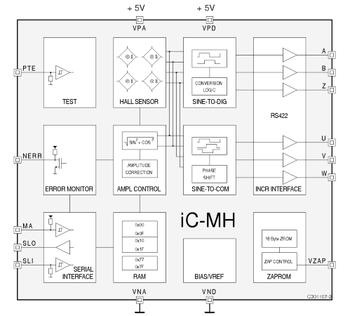 12-Bit Angular Hall Encoder IC with Commutation, Incremental and Serial Outputs