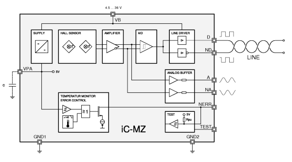 Differential Hall Switch and Gear-Tooth Sensor with Line Driver