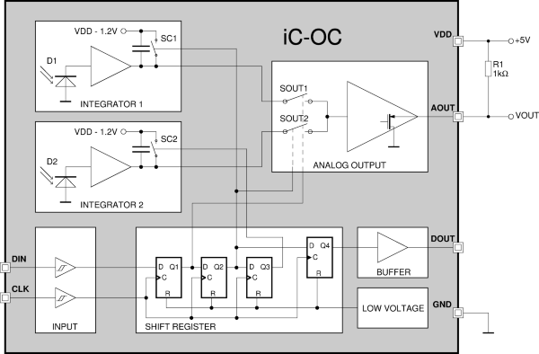 Dual Integrating Opto Sensor with Shift Register for Chain Connection