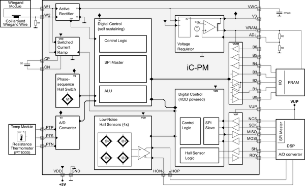 IC PM on turn light switch wiring diagram
