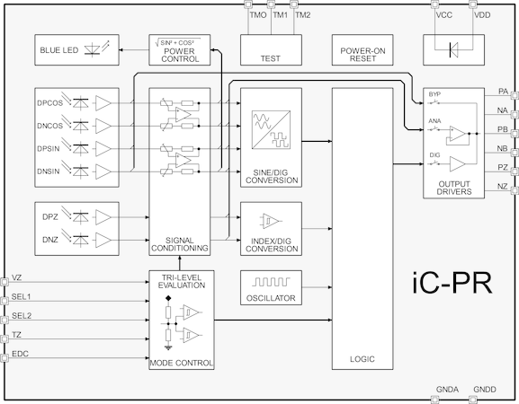 iC-PR_REFLECTIVE_OPTO_ENCODERS