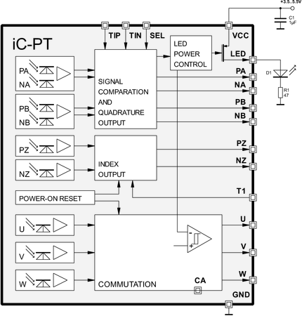 6-Channel Phased Array Opto Encoder IC Series