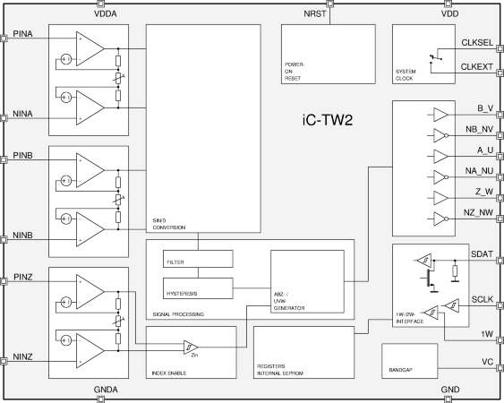Programmable 8-Bit Sin/Cos Interpolation IC with EEPROM