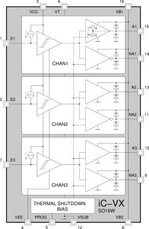 3-Channel Differential Line Driver with Complementary 24 V Outputs