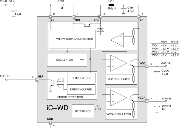 Switched-Mode Regulator for 8 V to 36 V
