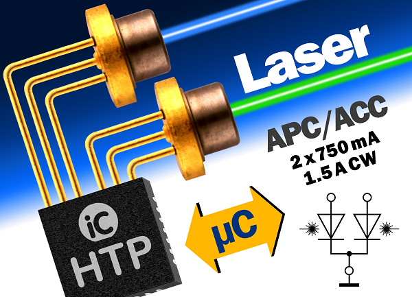 Laser Diode Driver iC-HTP
