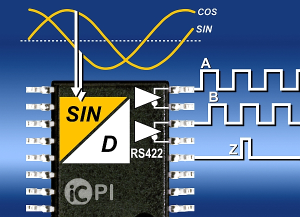 Programmable 12-Bit Sin/Cos Interpolation IC with RS422 Driver
