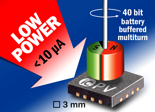 iC-PV Battery-Buffered 40-Bit Multiturn Hall Encoder