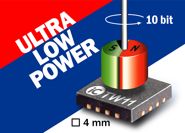 iC-TW11 Ultra Low Power 10-Bit Hall Encoder